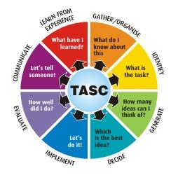 TASC_wheel3